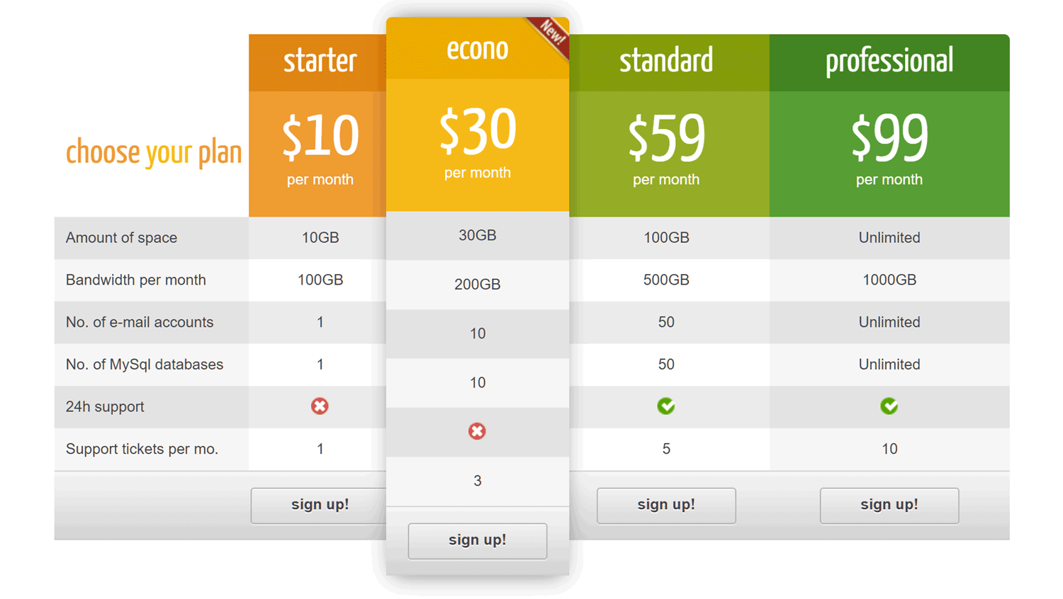 CSS3 Pricing Table Plugin 01