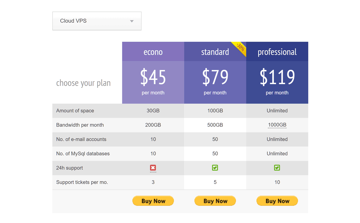 CSS3 Pricing Table Plugin 03