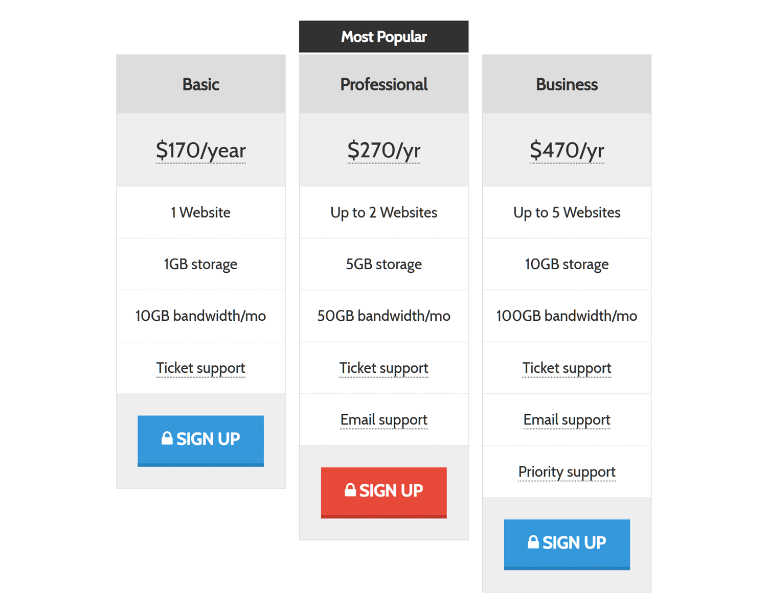 Easy Pricing Tables 01