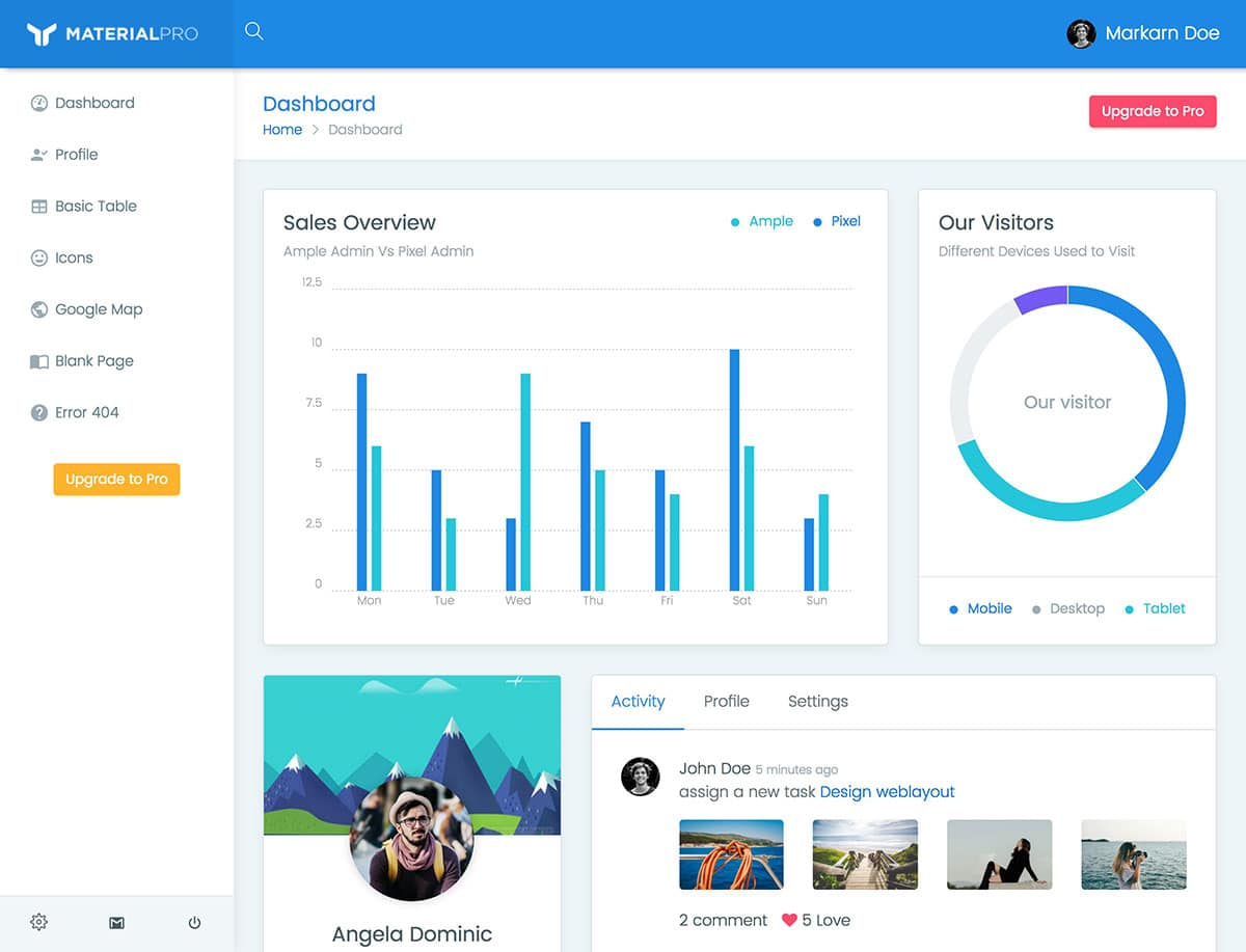 25 Best Free Bootstrap Admin Templates 2020 Athemes