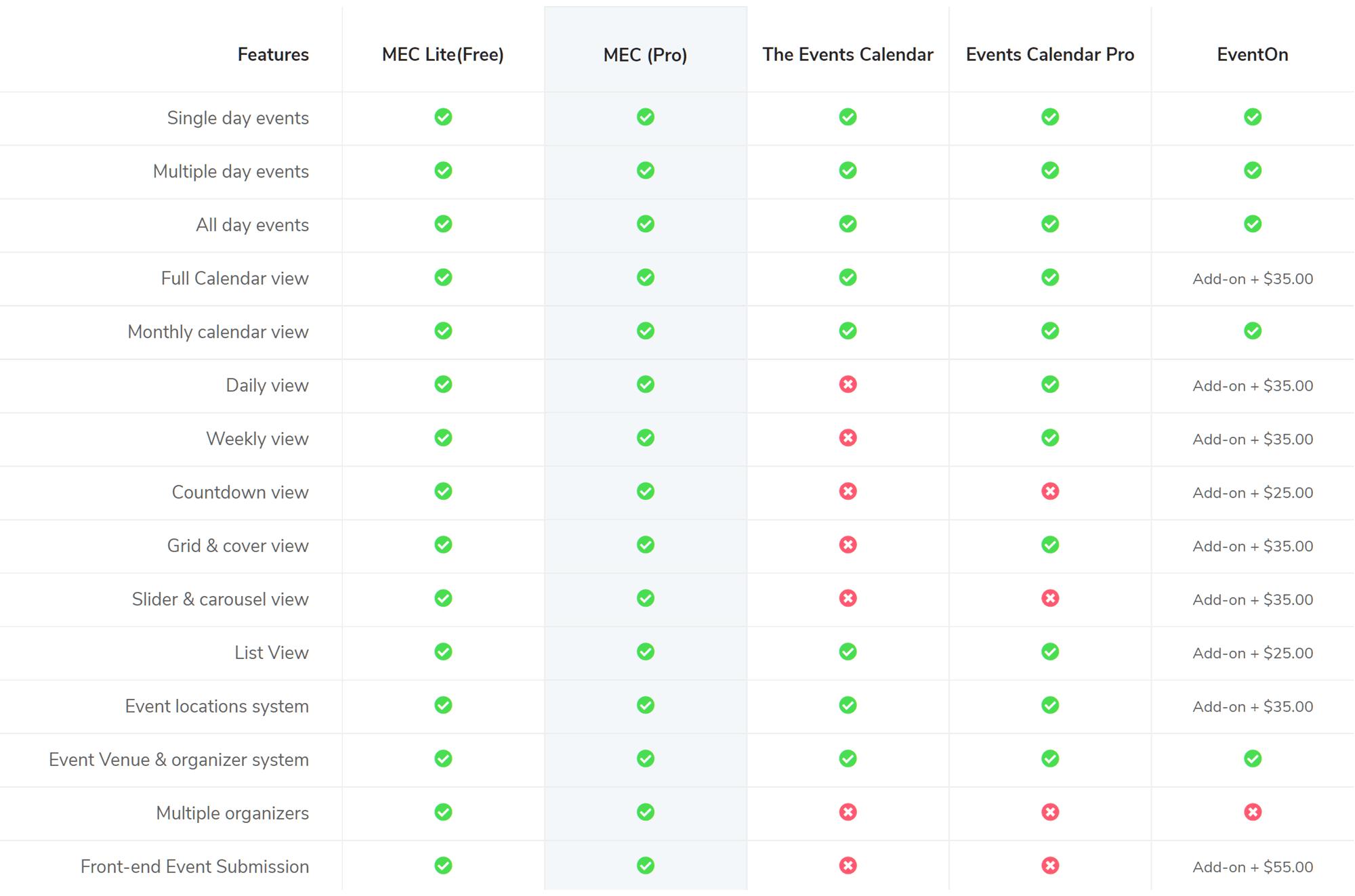 Calendar Plugin Comparison