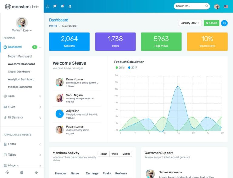 20 Best Bootstrap Admin Templates 2020 Athemes