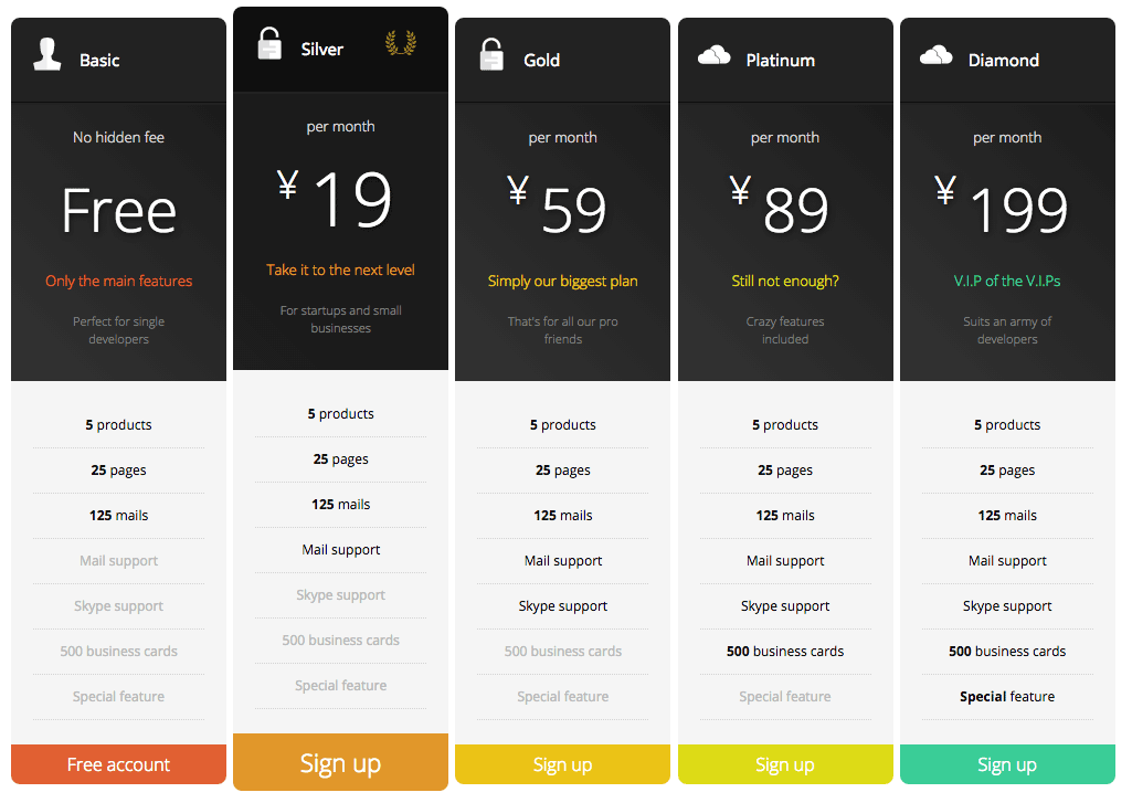 Responsive Pricing Table 02