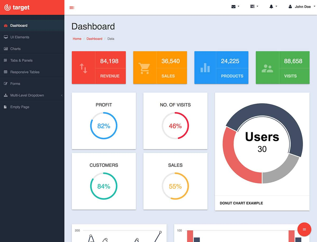 bootstrap admin template free download 2018