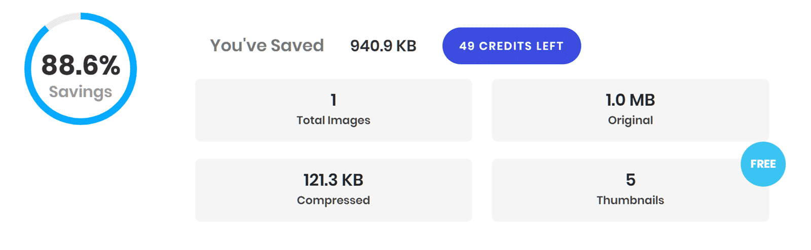 WP Compress Dashboard: Optimize Single Image Stats