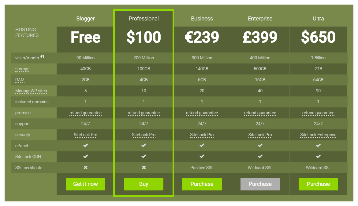 WP Pricing Table Builder Plugin 01