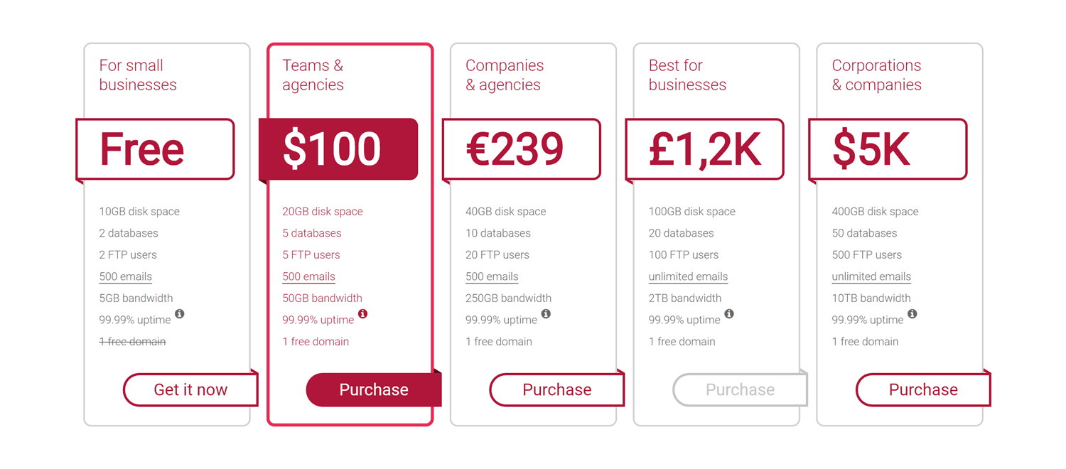 WP Pricing Table Builder Plugin 03