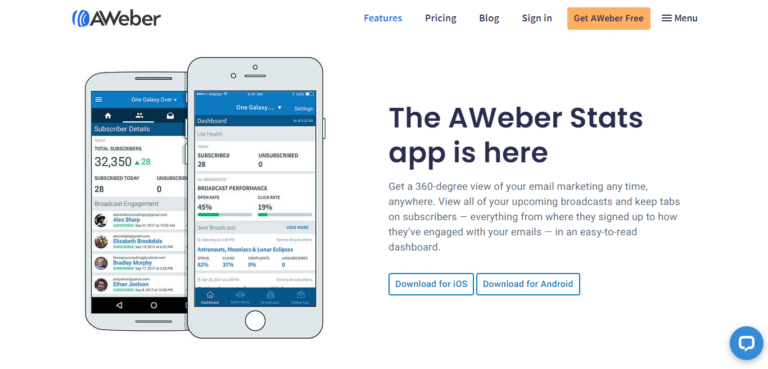 AWeber testing and reporting