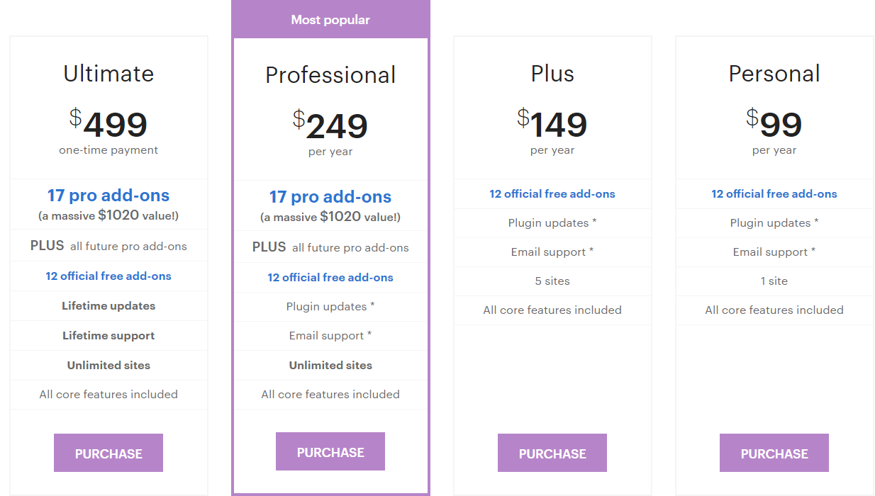 Restrict Content Pro pricing