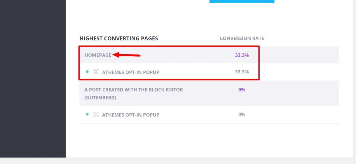 High converting pages