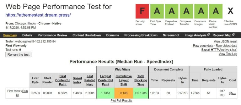 DreamHost WebPageTest results