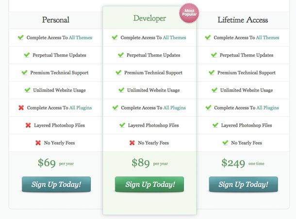 Elegant Themes Pricing