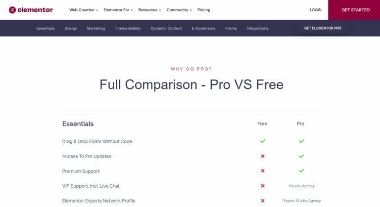 Elementor Pro vs Free