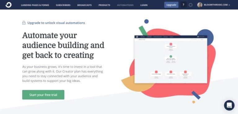 ConvertKit email automation