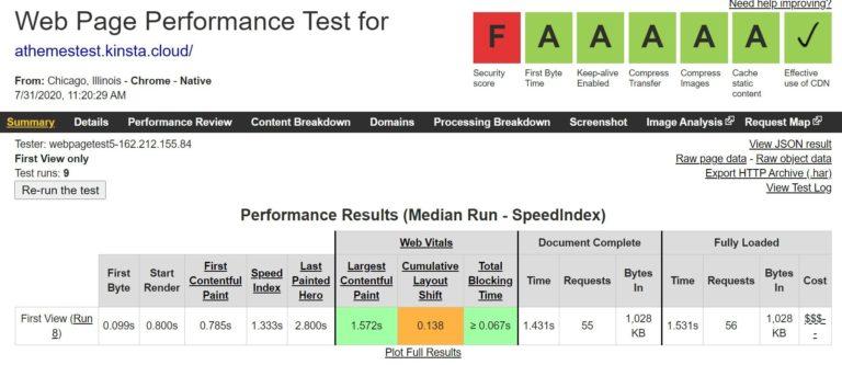 Kinsta WebPageTest results