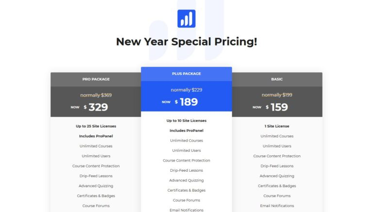 LearnDash pricing