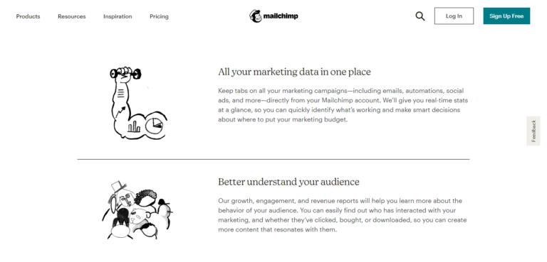 Mailchimp testing and reporting