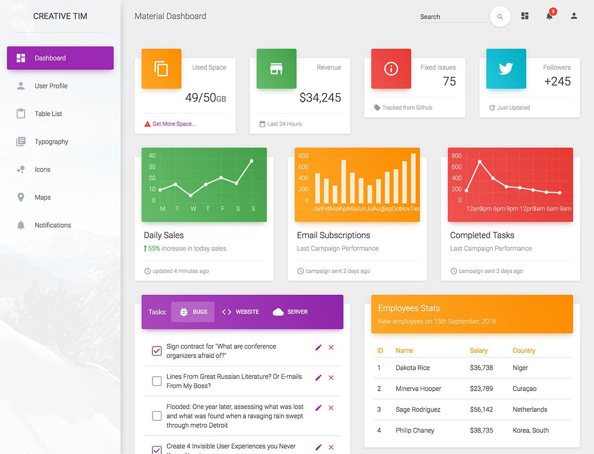 material dashboard is an admin template that has been inspired by the google approach to user interface design