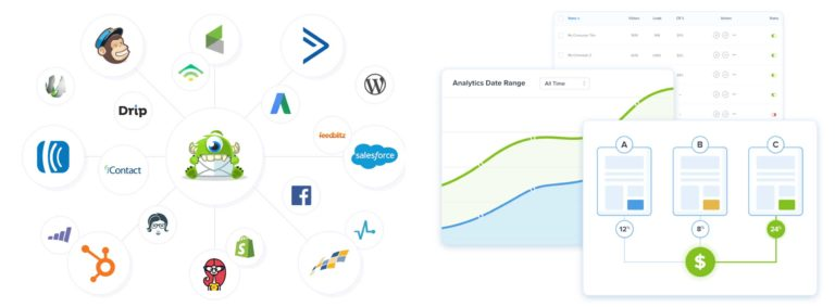 Email Marketing Integration & Advanced Reporting