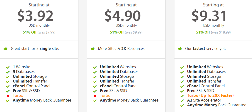 An example of several hosting plan tiers.
