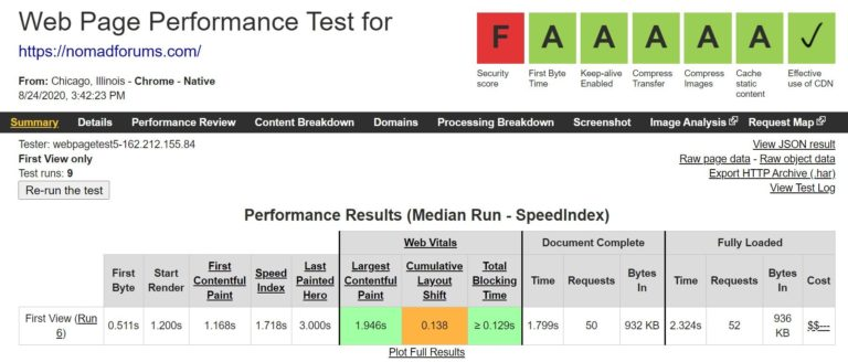 SiteGround WebPageTest results