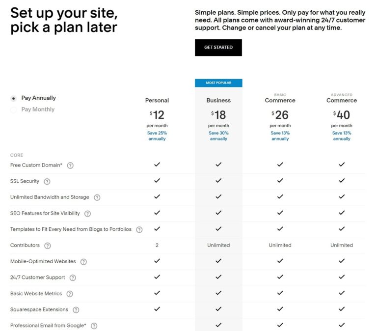 Squarespace pricing vs Bluehost