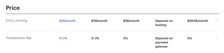 Webflow eCommerce Transaction Fees