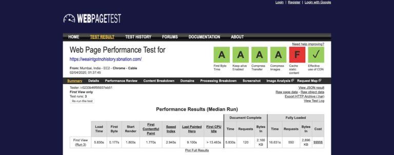 WebPageTest test results