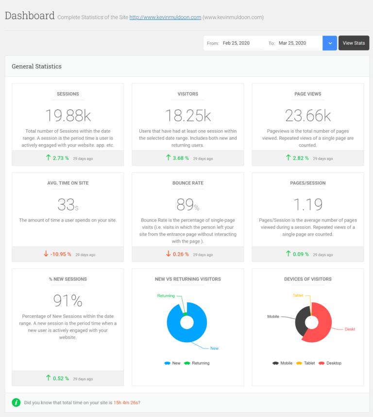 Analytify Dashboard