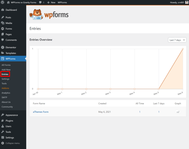 WPForms entry submissions